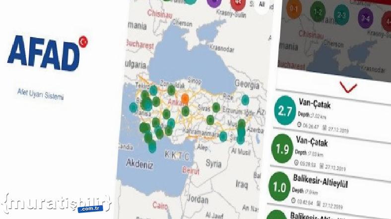 Anlık Deprem Tahmini Yapan Mobil Uygulamalar