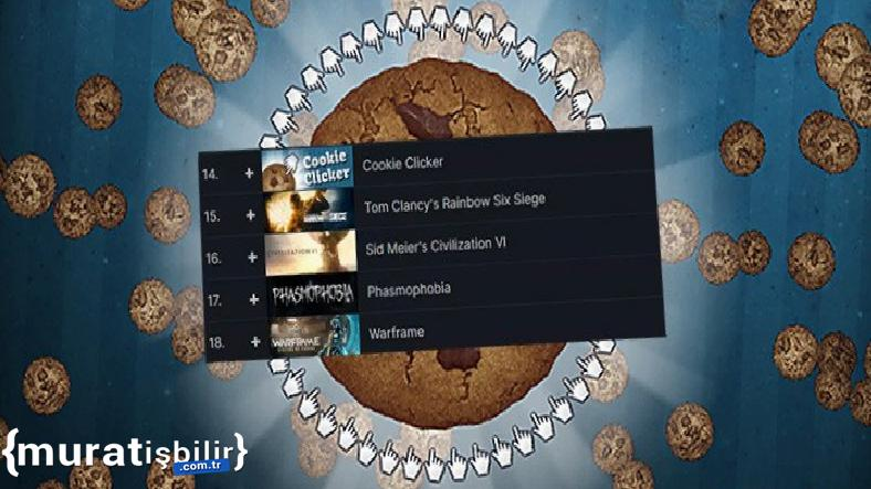 Cookie Clicker, Steam'de Warframe'den Fazla Oynanıyor