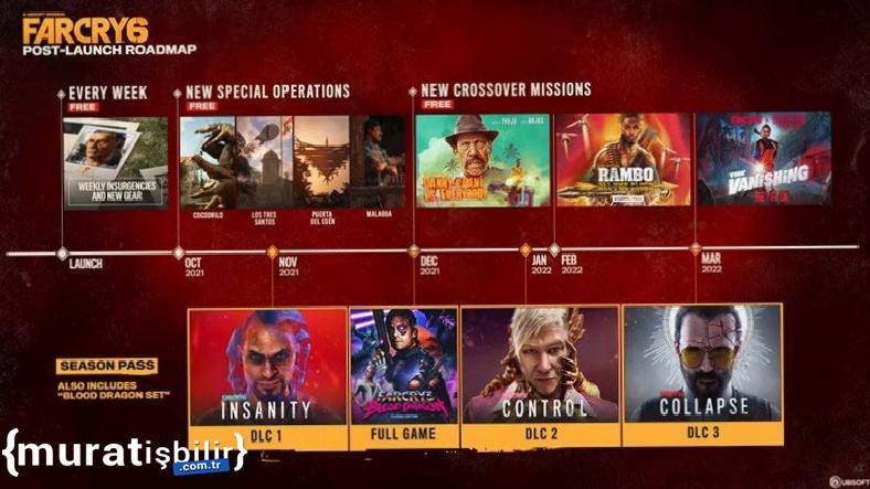Far Cry 6'nın Çıkış Sonrası Yol Haritası Belli Oldu