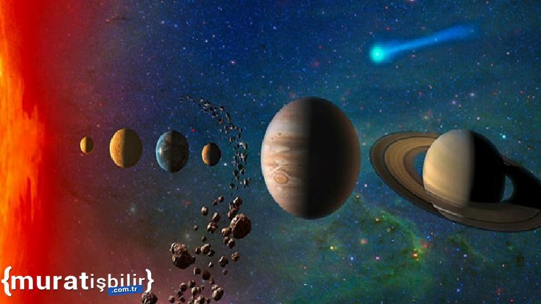 Güneş Sistemi'nde Yüzlerce Yeni Nesne Keşfedildi